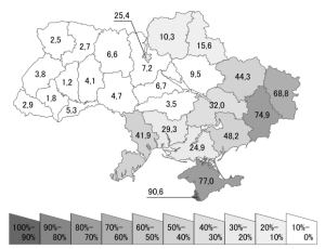 Percentage of native Russian speakers by subdivision according to the 2001 census (by oblast)